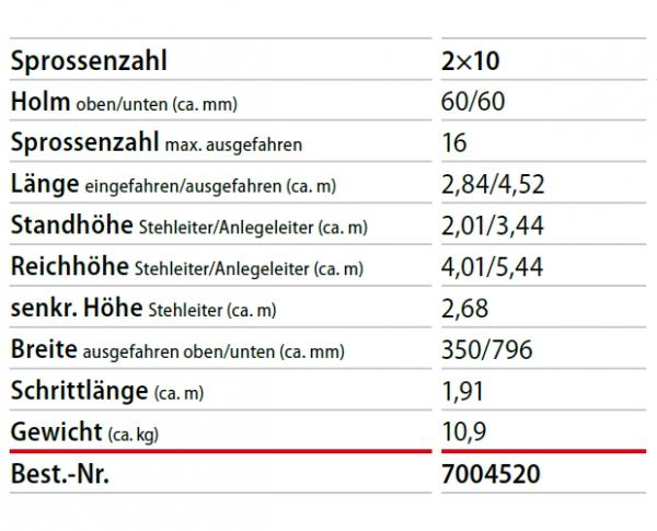 HYMER 7004520 ALU-PRO Mehrzweckleiter zweiteilig 2x10 Sprossen